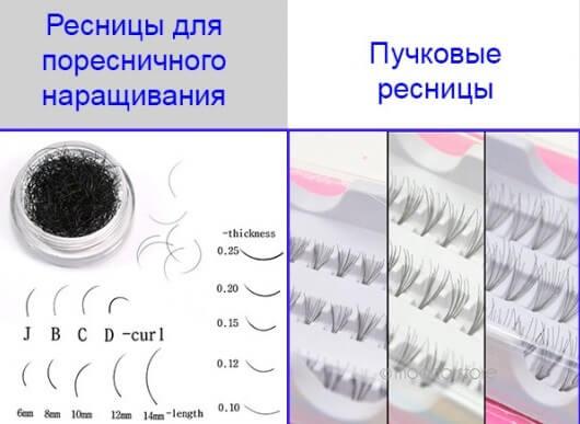 Типы ресниц для лучевой и ресничной технологий